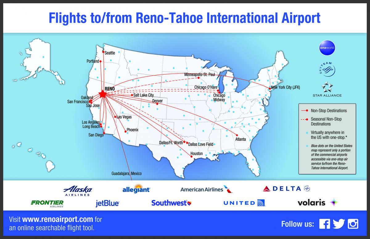 Flight Info: Non-Stop Destinations | Reno-Tahoe ... on southwest attraction map, south west air route map, southwest cargo map, southwest route map, southwest flight status, southwest reservation map, southwest fare map, southwest flying map, southwest airlines, southwest pilots, south west colorado road map, southwest service map, southwest flight schedule, southwest airtran destinations, southwest airport map, south west jackson ms map, airtran map, southwest transit map,