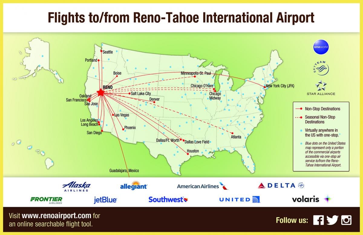 Flight Info: Non-Stop Destinations | Reno-Tahoe International Airport